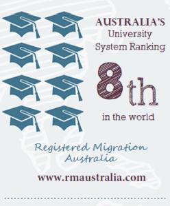 Australia university Visa service