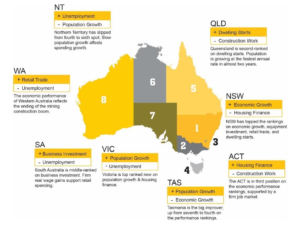 Best investment options 2016 australia